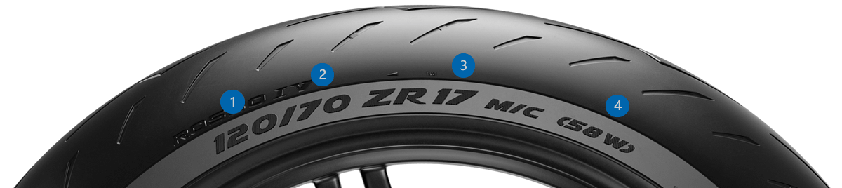 Finding your tyre size